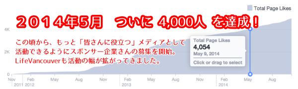 LV5000_5