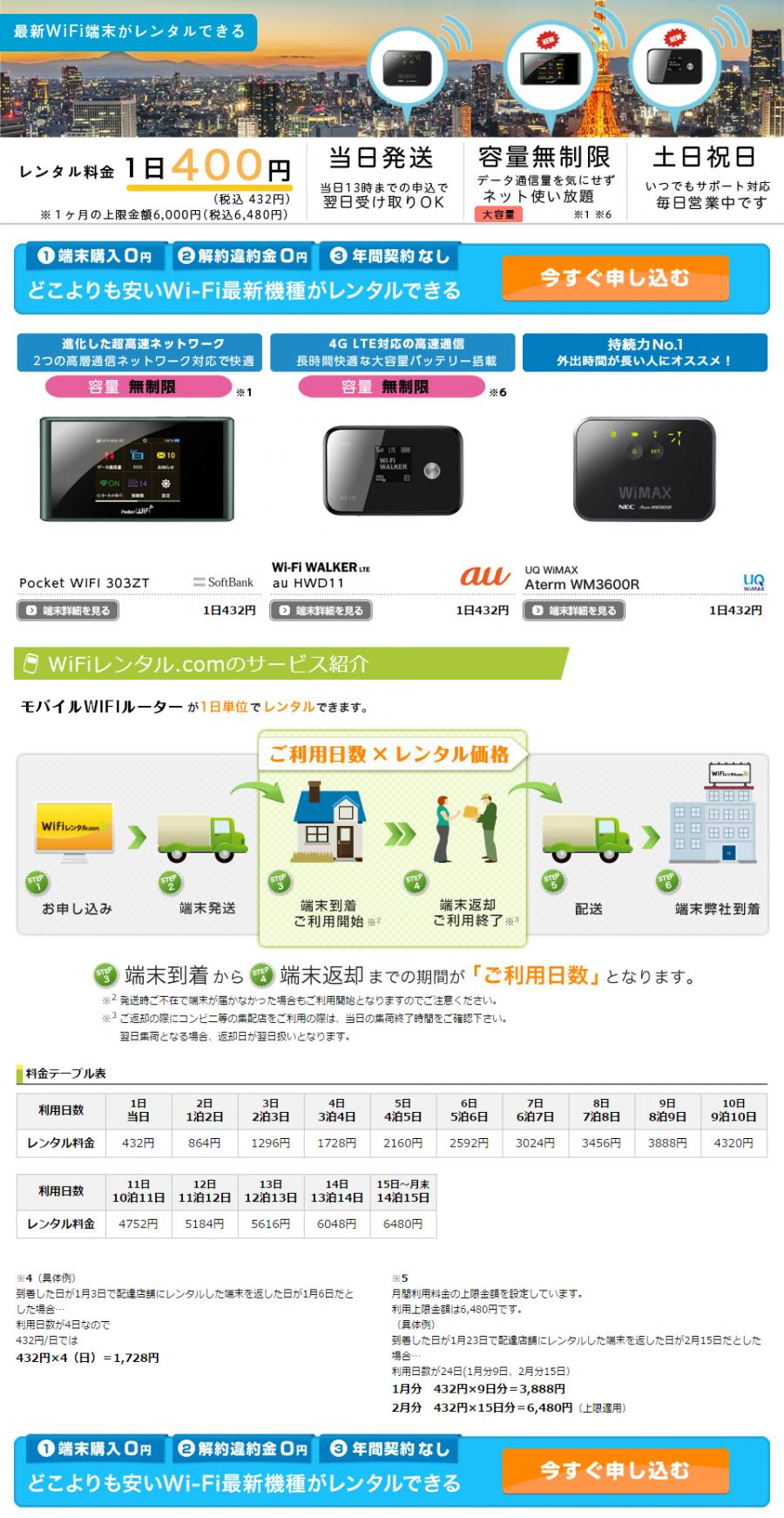 WiFi ルータ(WiMAX イーモバイル PocketWiFi)を1日からレンタル【WiFiレンタル.com】1