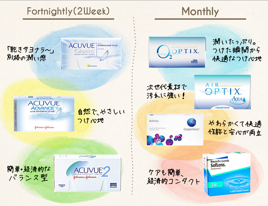 Month&Week_map