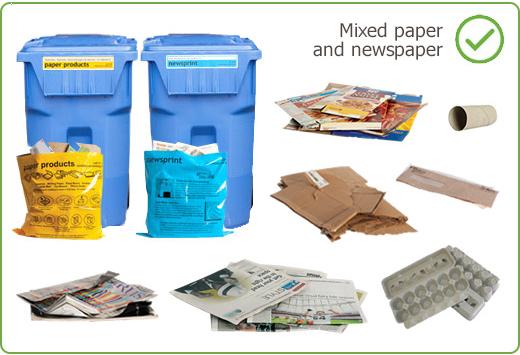 paper 紙類