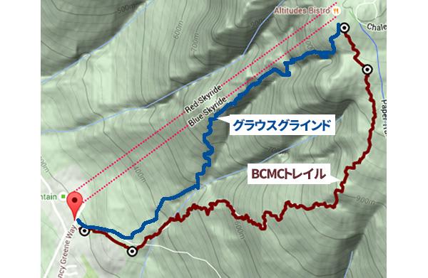 BCMCトレイルルート