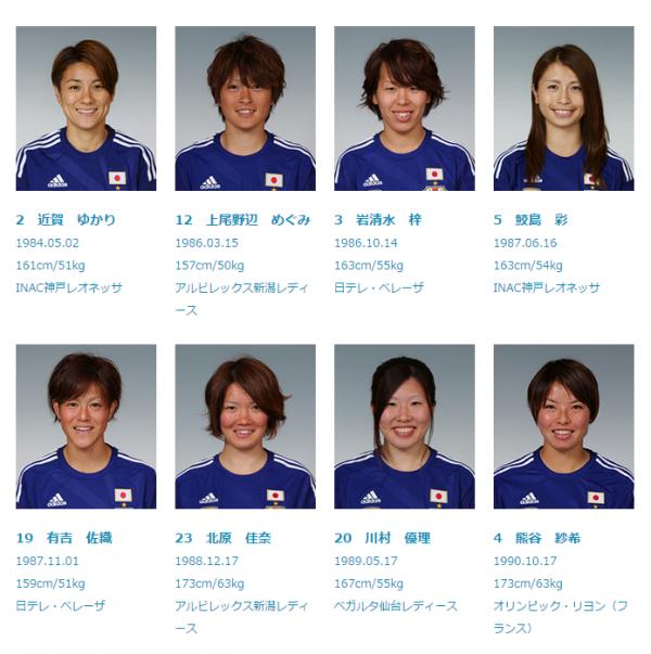 招集メンバー│FIFA女子ワールドカップ カナダ2015|なでしこジャパン|日本代表|JFA|日本サッカー協会1