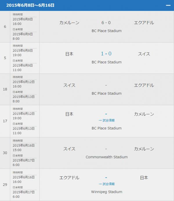 日程・結果│FIFA女子ワールドカップ カナダ2015|なでしこジャパン|日本代表|JFA|日本サッカー協2