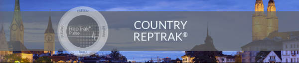 Country RepTrak   Top Countries by Reputation22