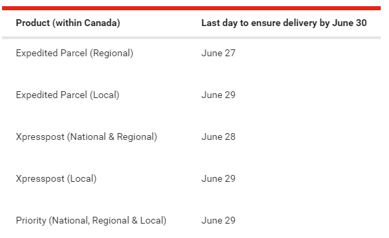 Public Advisory from Canada Post Regarding a Potential Work Disruption   Canada Post