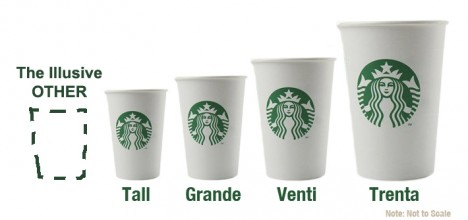 starbucks-coffee-cups-sizes-tall-grande-venti-trenta