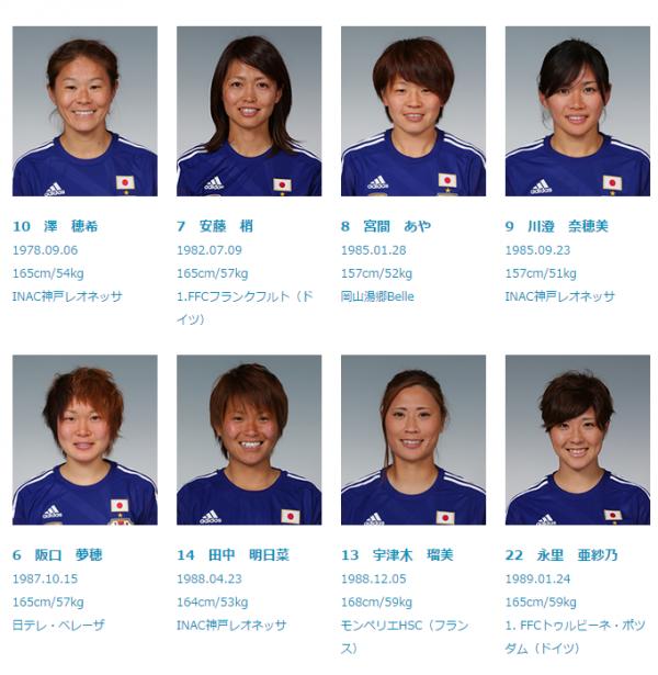 招集メンバー│FIFA女子ワールドカップ カナダ2015|なでしこジャパン|日本代表|JFA|日本サッカー協会3