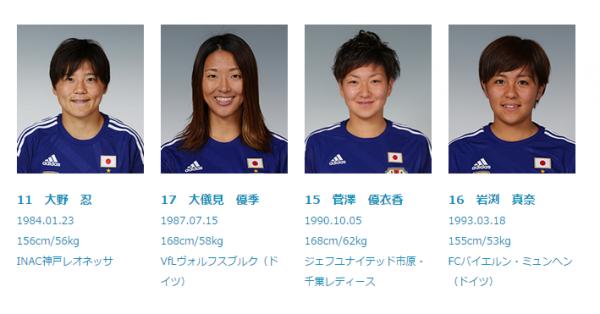 招集メンバー│FIFA女子ワールドカップ カナダ2015|なでしこジャパン|日本代表|JFA|日本サッカー協会4