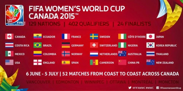 FIFA Women's World Cup 2015 Canada
