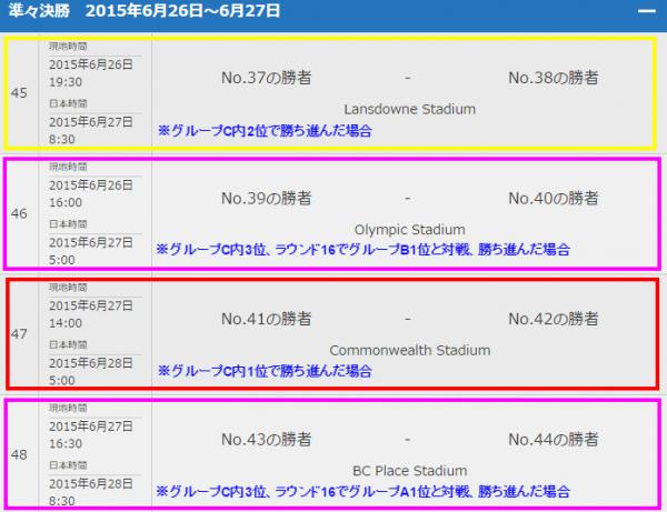日程・結果│FIFA女子ワールドカップ カナダ2015|なでしこジャパン|日本代表|JFA|日本サッカー協会12