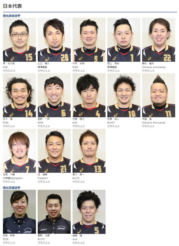 TEAM|ウィルチェアーラグビー日本代表[公式]