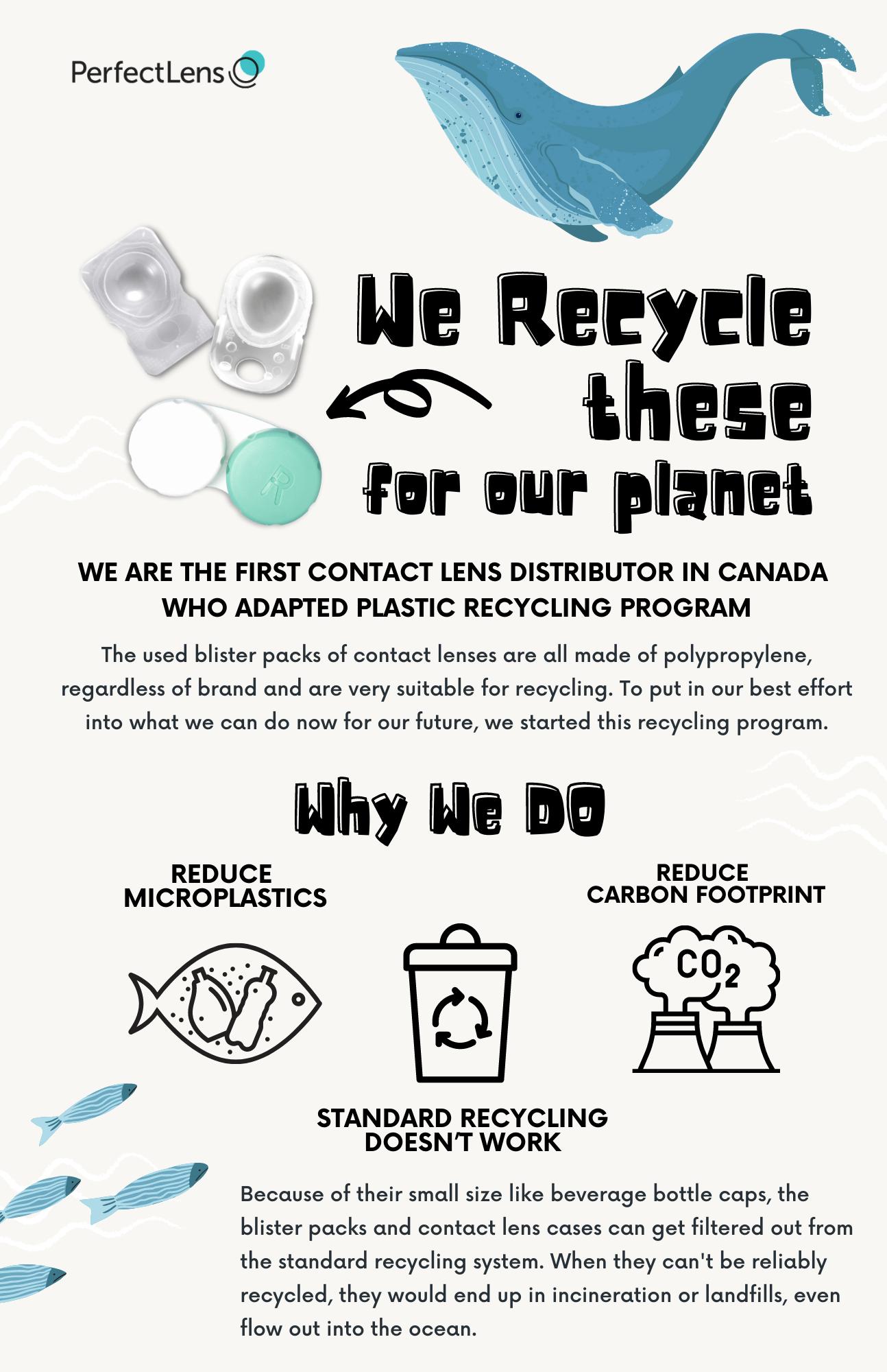 PerfectLens プラスチックリサイクル