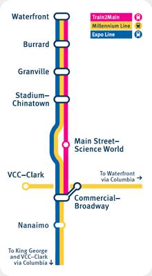 ctl_train2main_line_diagram