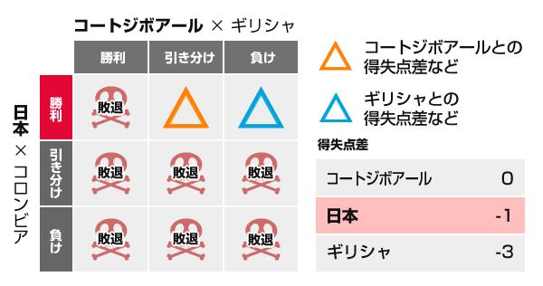japan-final-condition